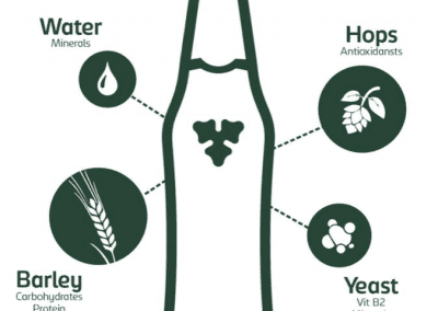 Carlsberg ingredients